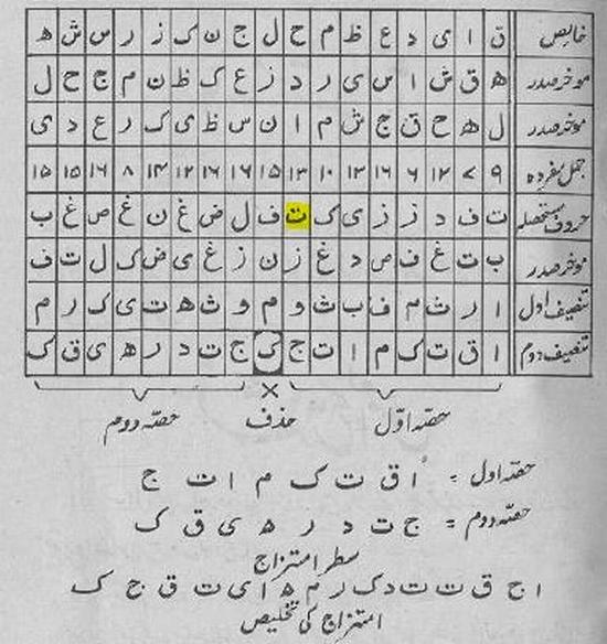 قائد اعظم محمد علی جناح کا مزار کس شھر میں ہے ؟ جفری حل
