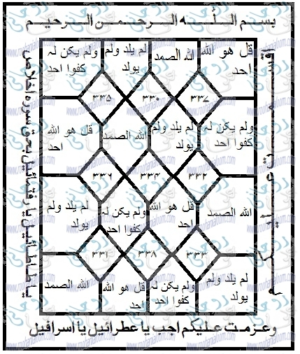 naqsh e surah e ikhlas musallas wa murabba bema azeemat
