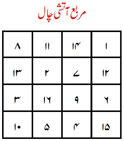 4x4 aatshi chaal