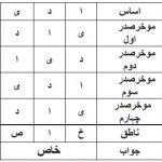 Kia adad 8 Nehes hai ? | کیا عدد 8 نحس ہے ۔ تحریر و تحقیق اظہر عنایت علی شاہ