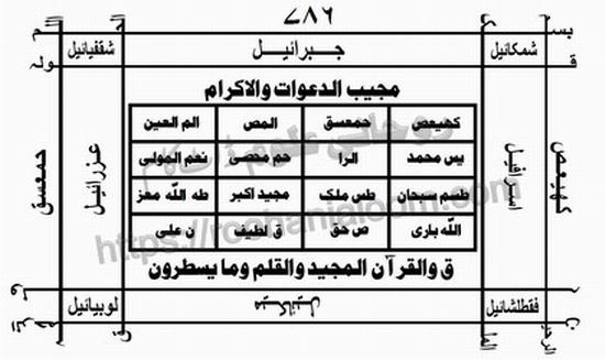 loh-e-tahaffuz-hadsat-nuqsanat-se-hifazat