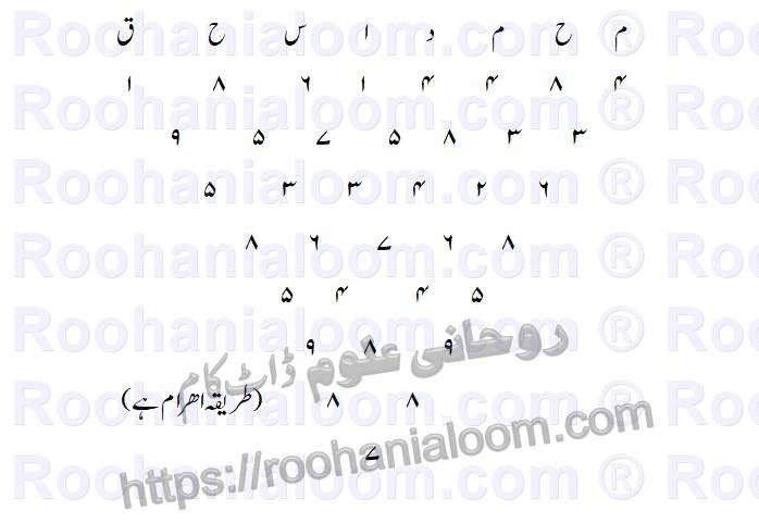 taskheer-e-zaat-e-turabi-ahram-ka-tareeqa