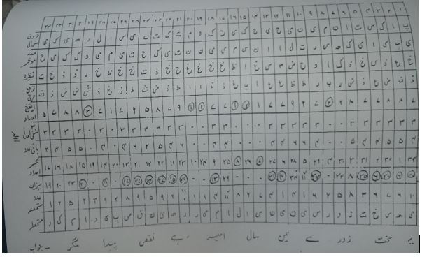 ilm-e-jafar-sawal-jawab1