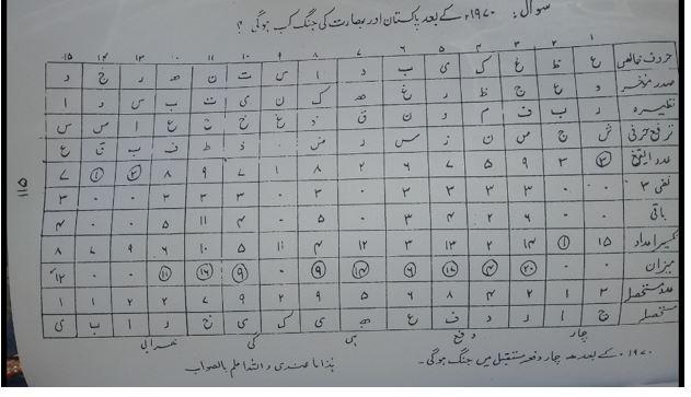 ilm-e-jafar-sawal-jawab2