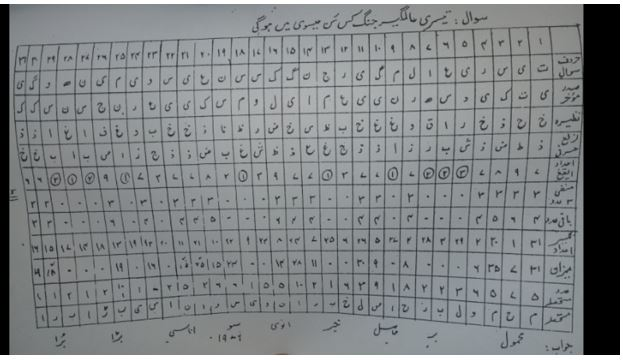 ilm-e-jafar-sawal-jawab3