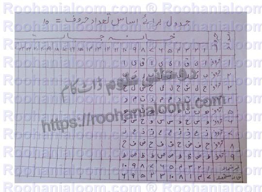 jadwal-2-ilm-e-jafar