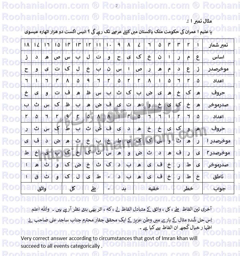 mustehsila-e-ilm-e-jafar1