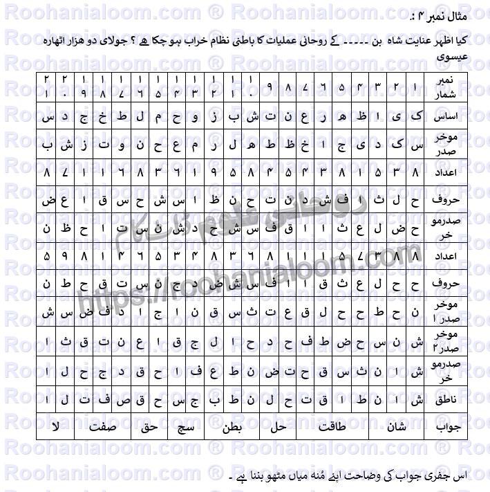 mustehsila-e-ilm-e-jafar5