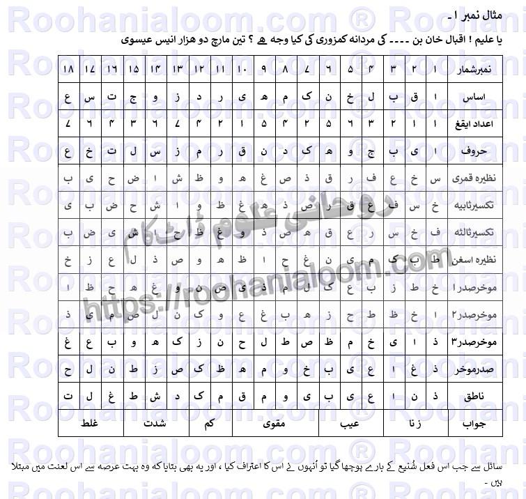 iqbal-khan-bin-sawal-ilm-e-jafar